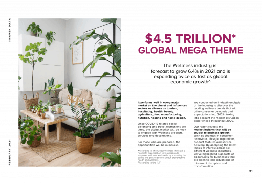 Global Wellness Home Design & Lifestyle Predictions 2021