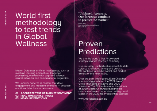 Maven Data Global Wellness Predictions