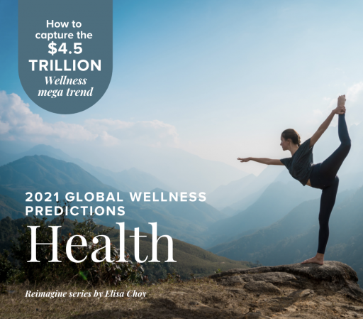 Global Wellness Health Predictions 2021